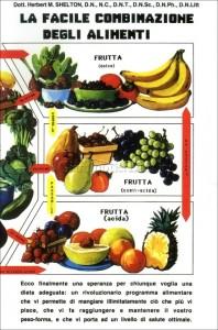 la_facile_combinazione_degli_alimenti
