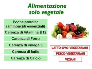 solo verdure